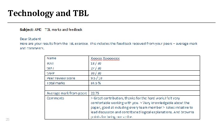 Technology and TBL 25