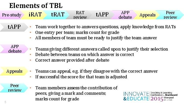 Elements of TBL Pre-study t. APP debate 5 i. RAT t. RAT review t.
