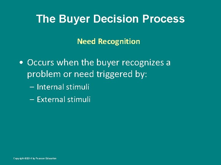 The Buyer Decision Process Need Recognition • Occurs when the buyer recognizes a problem