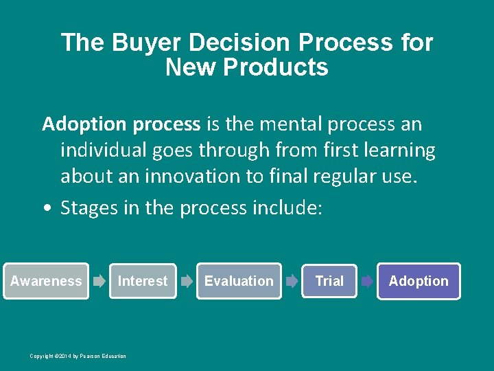 The Buyer Decision Process for New Products Adoption process is the mental process an
