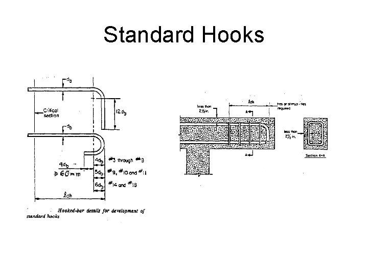 Standard Hooks