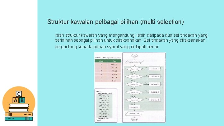 Struktur kawalan pelbagai pilihan (multi selection) Ialah struktur kawalan yang mengandungi lebih daripada dua