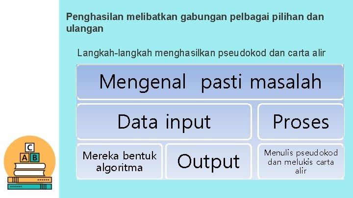 Penghasilan melibatkan gabungan pelbagai pilihan dan ulangan Langkah-langkah menghasilkan pseudokod dan carta alir Mengenal