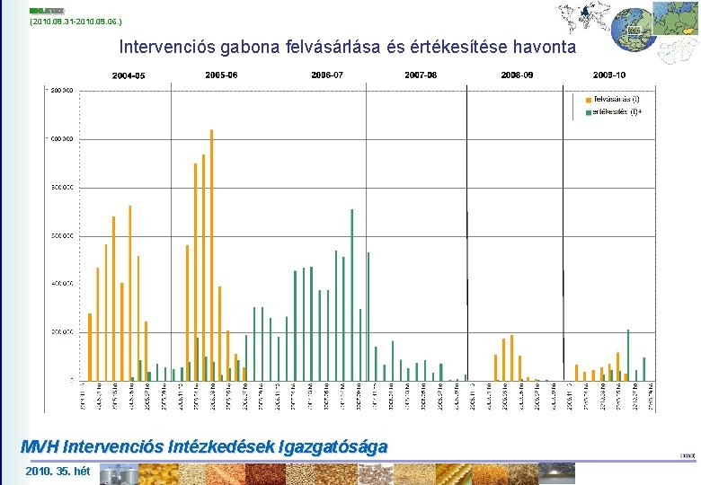 (2010. 08. 31 -2010. 09 9. 06. ) (2010. 08. 31 -2010. 0 06.