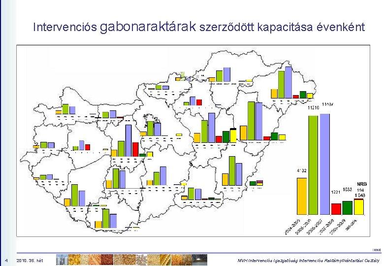 Intervenciós gabonaraktárak szerződött kapacitása évenként 4 2010. 35. hét MVH Intervenciós Igazgatóság Intervenciós Raktárnyilvántartási