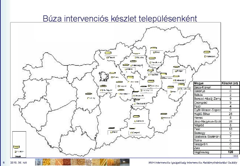 Búza intervenciós készlet településenként 8 2010. 35. hét MVH Intervenciós Igazgatóság Intervenciós Raktárnyilvántartási Osztály