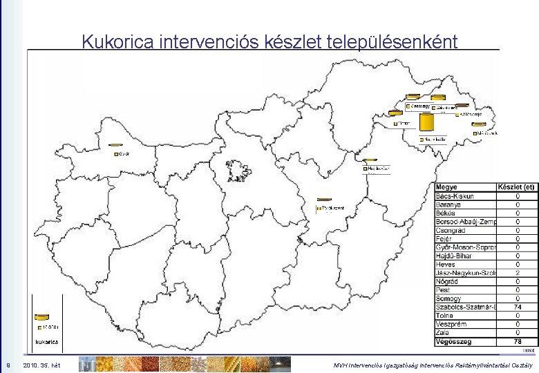 Kukorica intervenciós készlet településenként 9 2010. 35. hét MVH Intervenciós Igazgatóság Intervenciós Raktárnyilvántartási Osztály