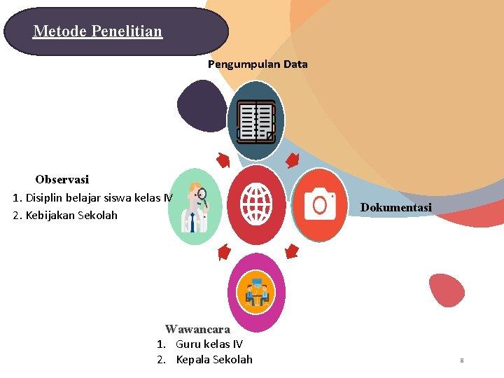 Metode Penelitian Pengumpulan Data Observasi 1. Disiplin belajar siswa kelas IV 2. Kebijakan Sekolah