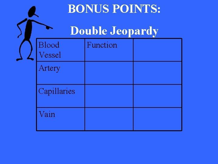 BONUS POINTS: Double Jeopardy Blood Vessel Artery Capillaries Vain Function