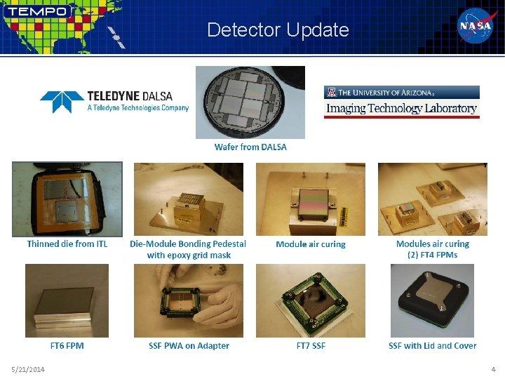 Detector Update 5/21/2014 4