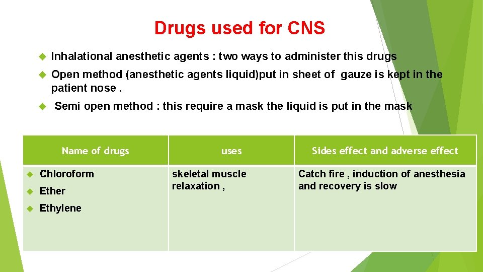 Drugs used for CNS Inhalational anesthetic agents : two ways to administer this drugs