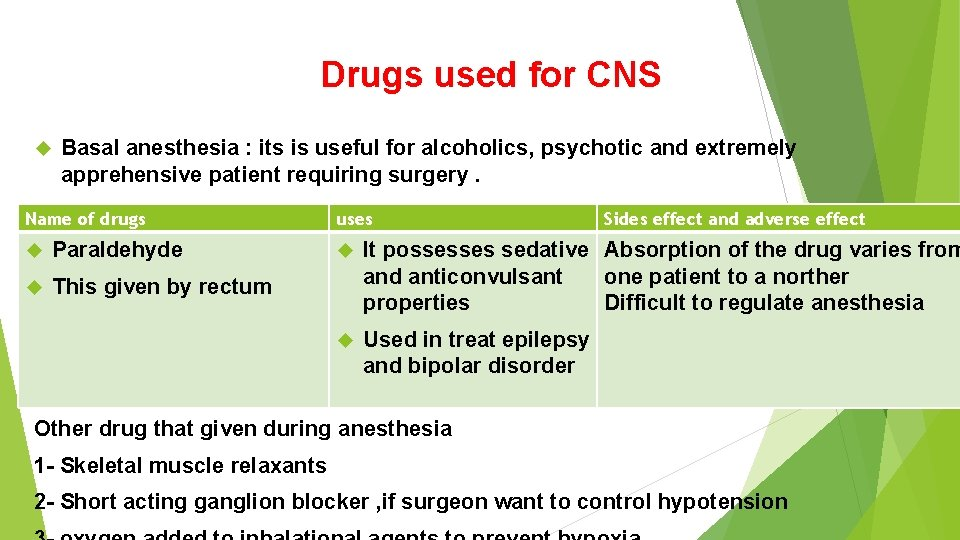 Drugs used for CNS Basal anesthesia : its is useful for alcoholics, psychotic and
