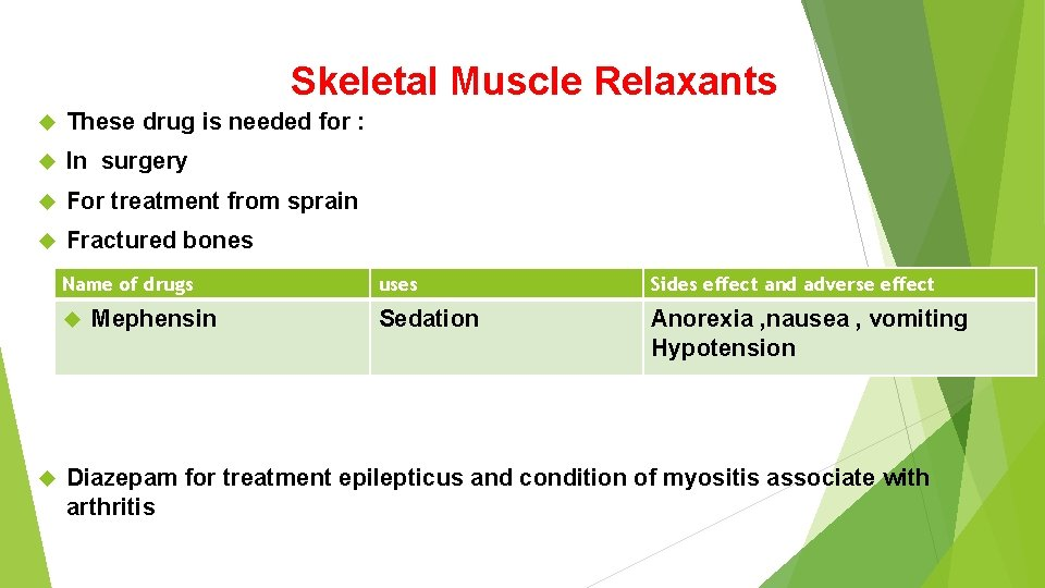 Skeletal Muscle Relaxants These drug is needed for : In surgery For treatment from