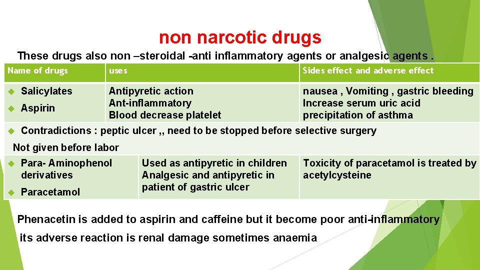 non narcotic drugs These drugs also non –steroidal -anti inflammatory agents or analgesic agents.