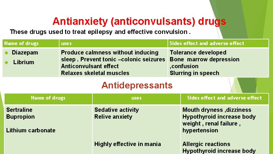Antianxiety (anticonvulsants) drugs These drugs used to treat epilepsy and effective convulsion. Name of