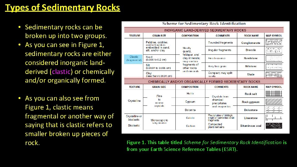 Types of Sedimentary Rocks • Sedimentary rocks can be broken up into two groups.