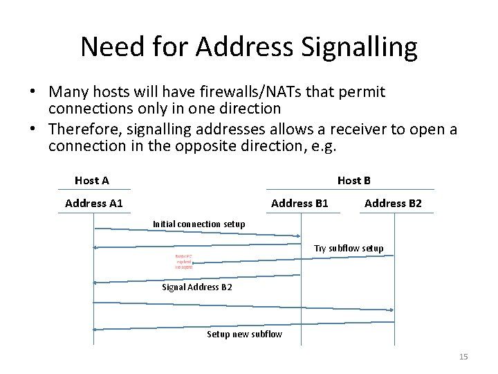 Need for Address Signalling • Many hosts will have firewalls/NATs that permit connections only