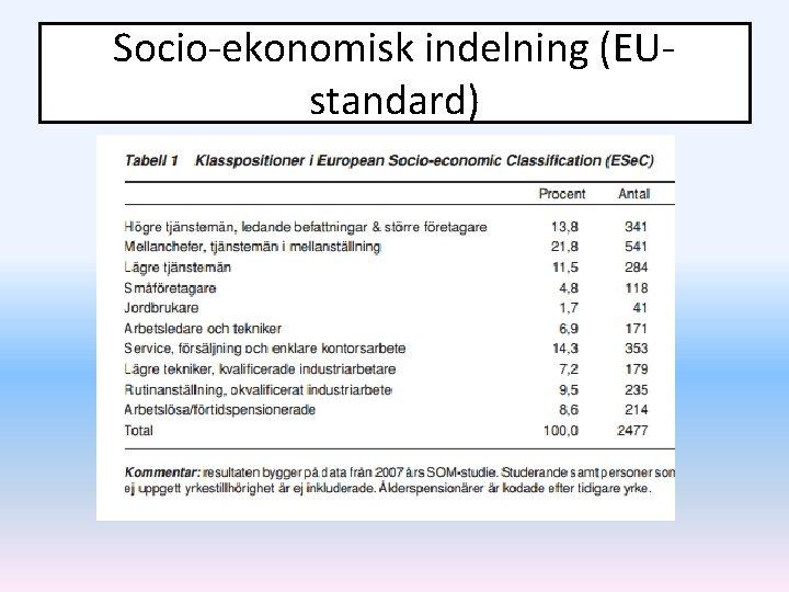 Socio-ekonomisk indelning (EUstandard)