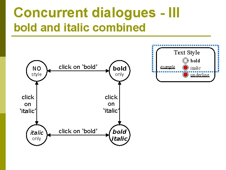 Concurrent dialogues - III bold and italic combined Text Style NO click on 'bold'