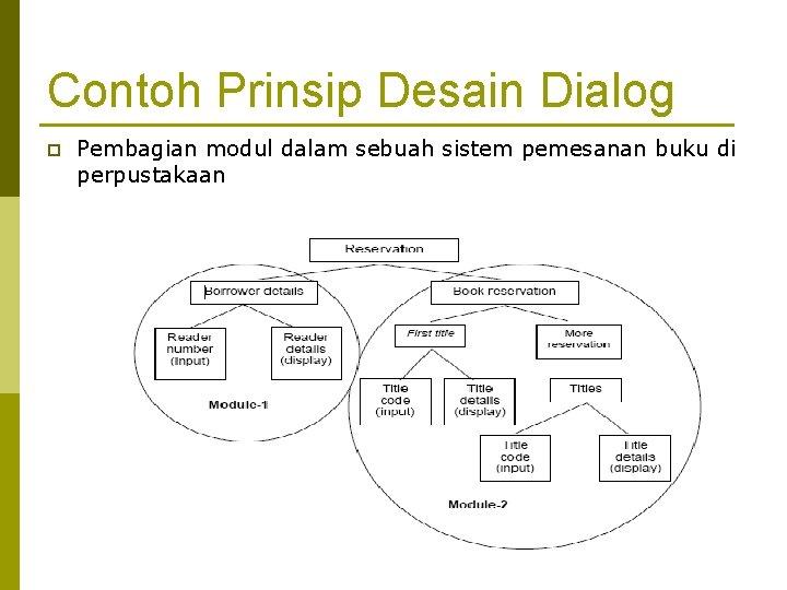 Contoh Prinsip Desain Dialog p Pembagian modul dalam sebuah sistem pemesanan buku di perpustakaan