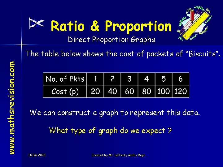 Ratio & Proportion Direct Proportion Graphs www. mathsrevision. com The table below shows the