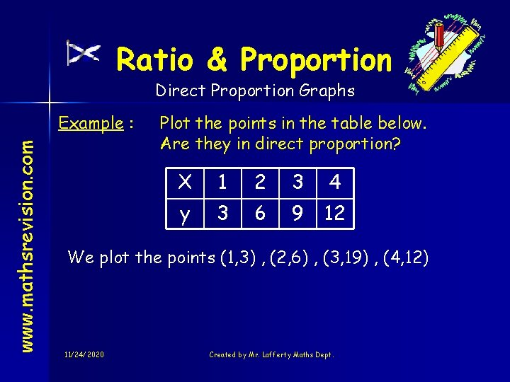 Ratio & Proportion Direct Proportion Graphs www. mathsrevision. com Example : Plot the points