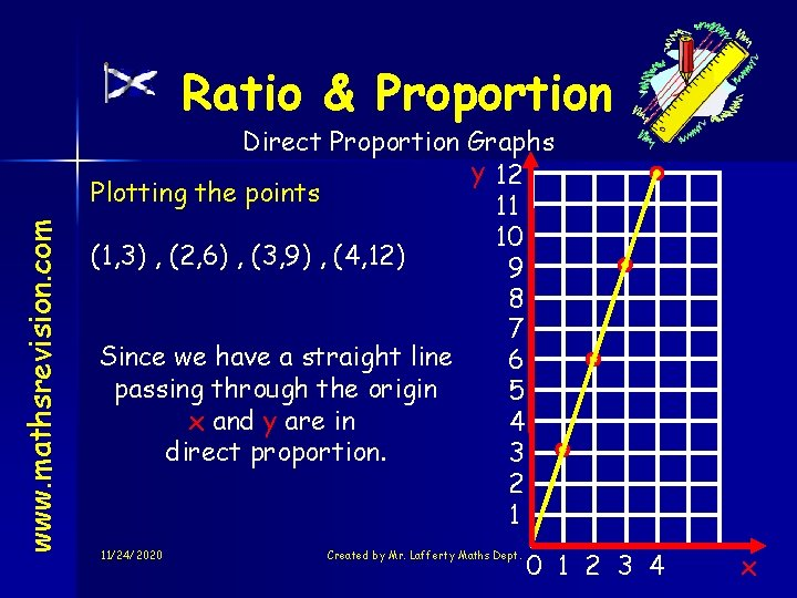 www. mathsrevision. com Ratio & Proportion Direct Proportion Graphs y 12 Plotting the points