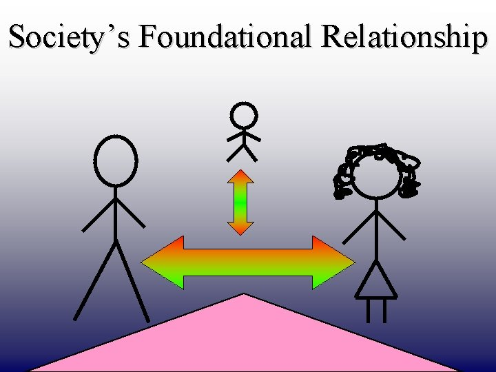 DRAFT ONLY Society's Foundational Relationship