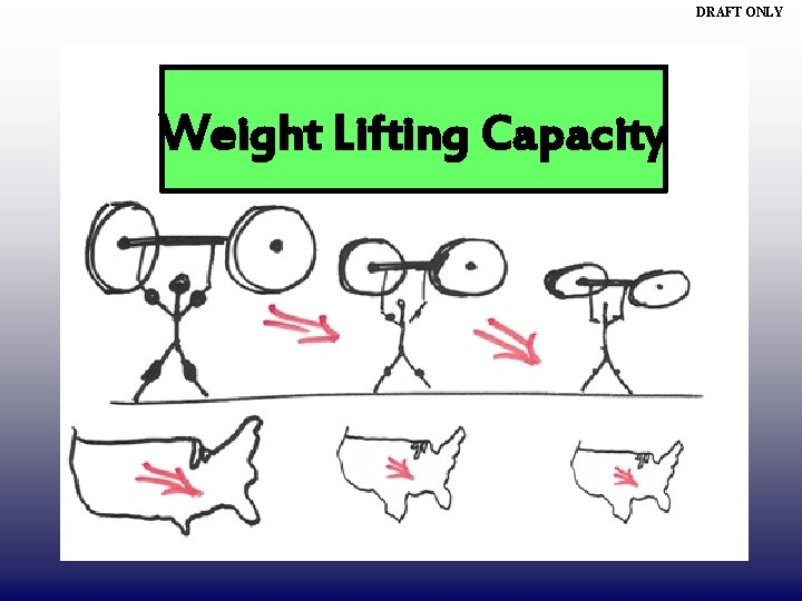 DRAFT ONLY Weight Lifting Capacity
