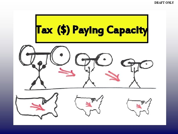 DRAFT ONLY Tax ($) Paying Capacity