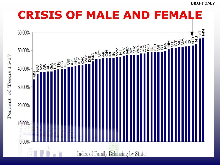 DRAFT ONLY CRISIS OF MALE AND FEMALE