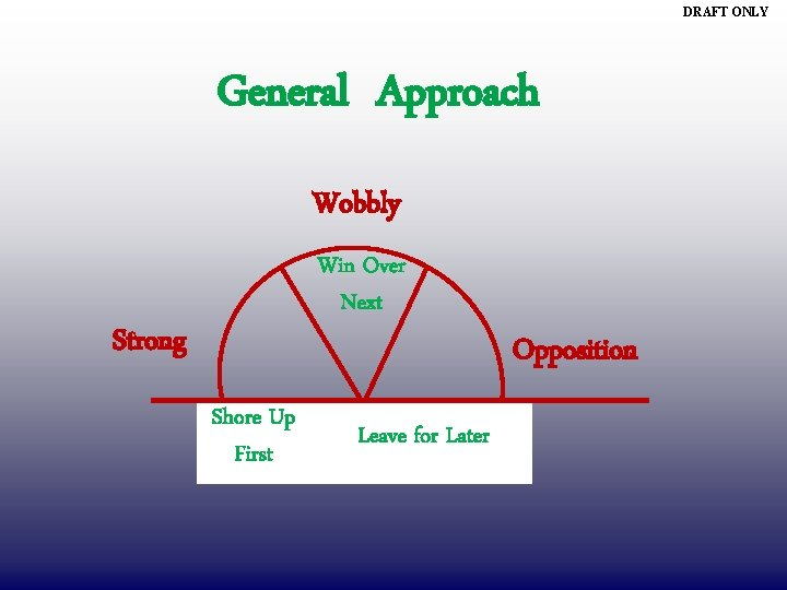 DRAFT ONLY General Approach Wobbly Win Over Next Strong Opposition Shore Up First Leave