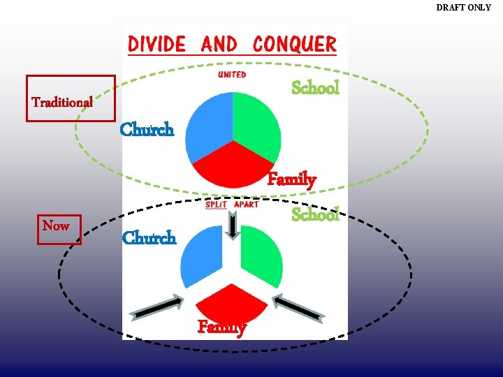 DRAFT ONLY Traditional Now School Church Family
