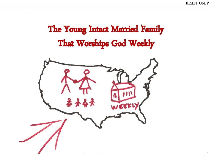 DRAFT ONLY The Young Intact Married Family That Worships God Weekly