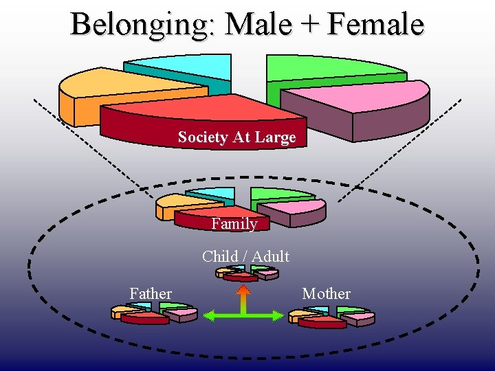 Belonging: Male + Female Society At Large Family Child / Adult Father Mother DRAFT