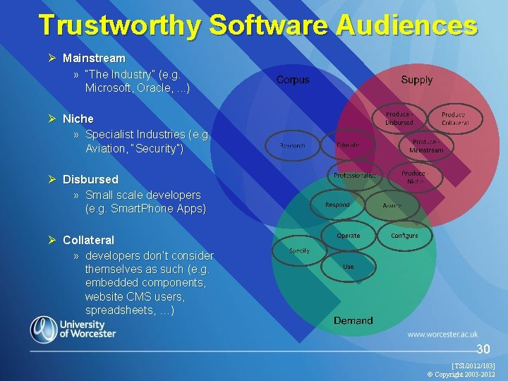 """Trustworthy Software Audiences Ø Mainstream » """"The Industry"""" (e. g. Microsoft, Oracle, . ."""