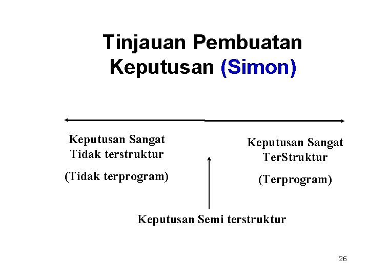 Tinjauan Pembuatan Keputusan (Simon) Keputusan Sangat Tidak terstruktur Keputusan Sangat Ter. Struktur (Tidak terprogram)