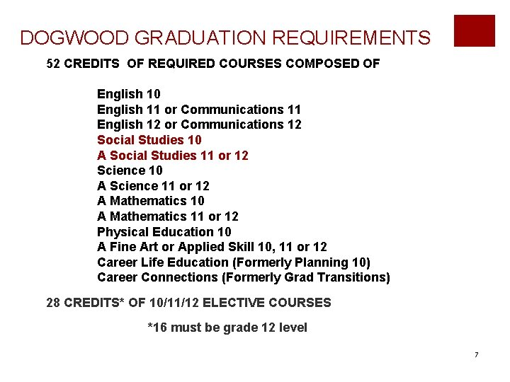 DOGWOOD GRADUATION REQUIREMENTS 52 CREDITS OF REQUIRED COURSES COMPOSED OF English 10 English 11