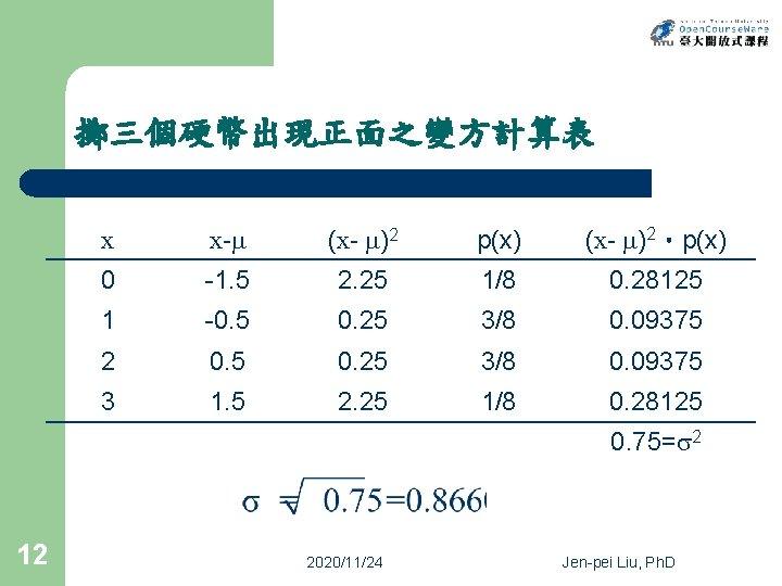 擲三個硬幣出現正面之變方計算表 x x- (x- )2 p(x) (x- )2‧p(x) 0 -1. 5 2. 25 1/8