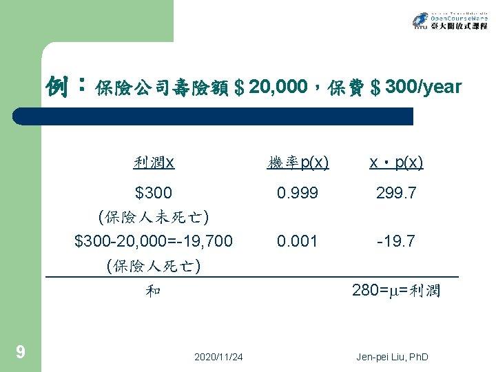 例:保險公司壽險額$20, 000,保費$300/year 利潤x 機率p(x) x‧p(x) $300 (保險人未死亡) 0. 999 299. 7 $300 -20, 000=-19,
