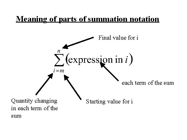 Meaning of parts of summation notation Final value for i each term of the