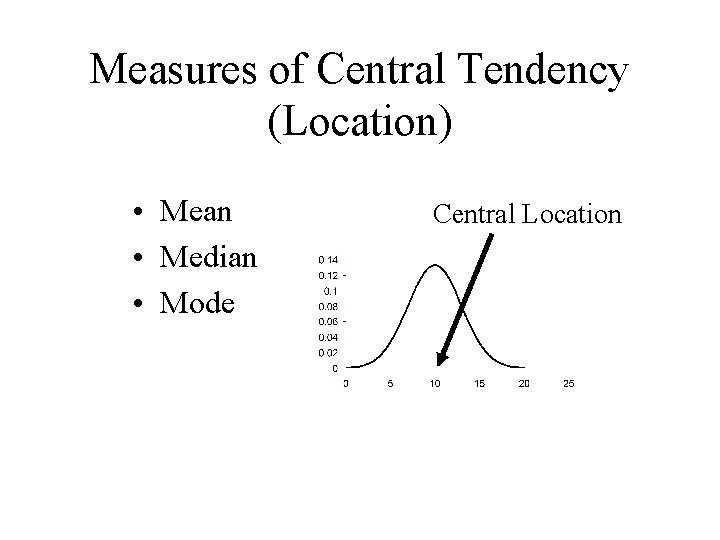 Measures of Central Tendency (Location) • Mean • Median • Mode Central Location