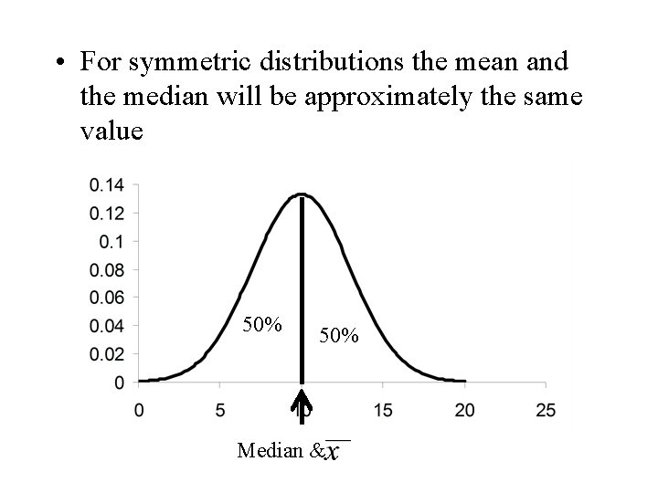 • For symmetric distributions the mean and the median will be approximately the