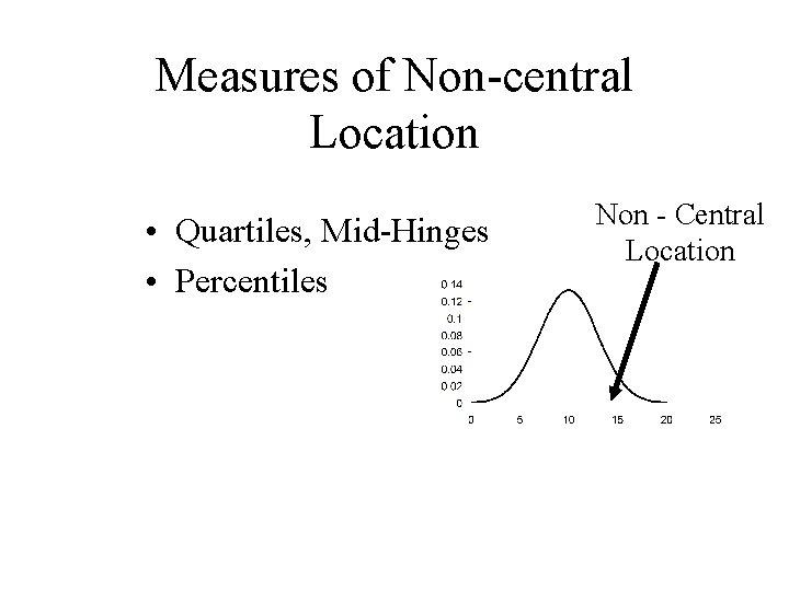 Measures of Non-central Location • Quartiles, Mid-Hinges • Percentiles Non - Central Location
