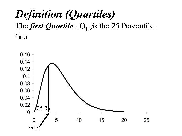 Definition (Quartiles) The first Quartile , Q 1 , is the 25 Percentile ,