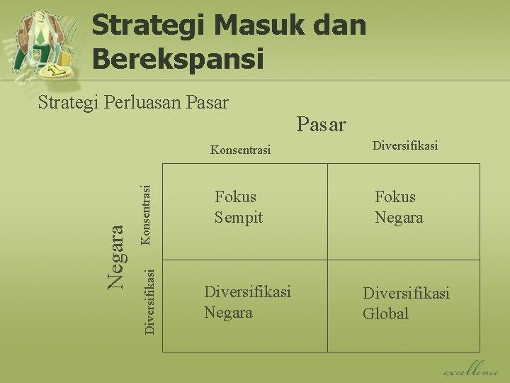 Alasan memilih konsentrasi manajemen pemasaran
