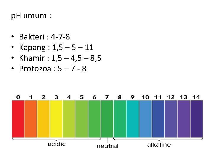 p. H umum : • • Bakteri : 4 -7 -8 Kapang : 1,