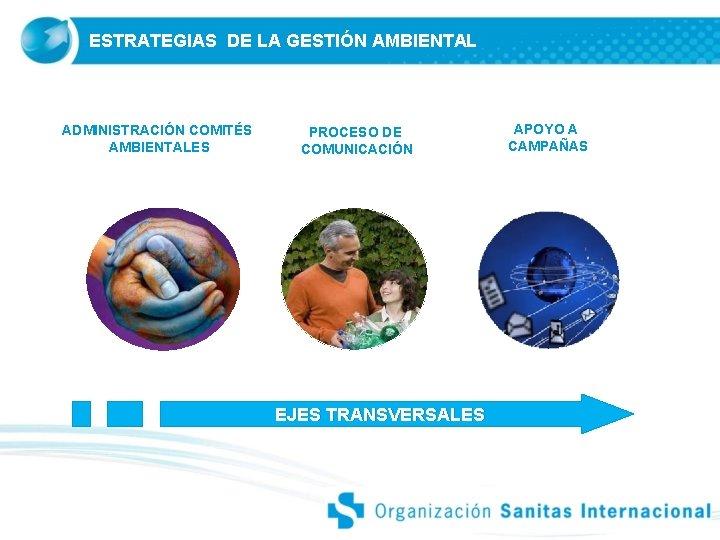 ESTRATEGIAS DE LA GESTIÓN AMBIENTAL ADMINISTRACIÓN COMITÉS AMBIENTALES PROCESO DE COMUNICACIÓN EJES TRANSVERSALES APOYO