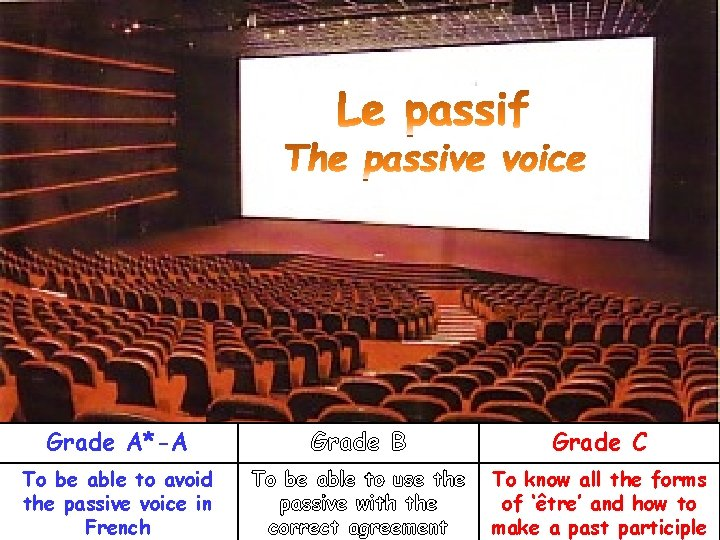 Grade A*-A Grade B Grade C To be able to avoid the passive voice