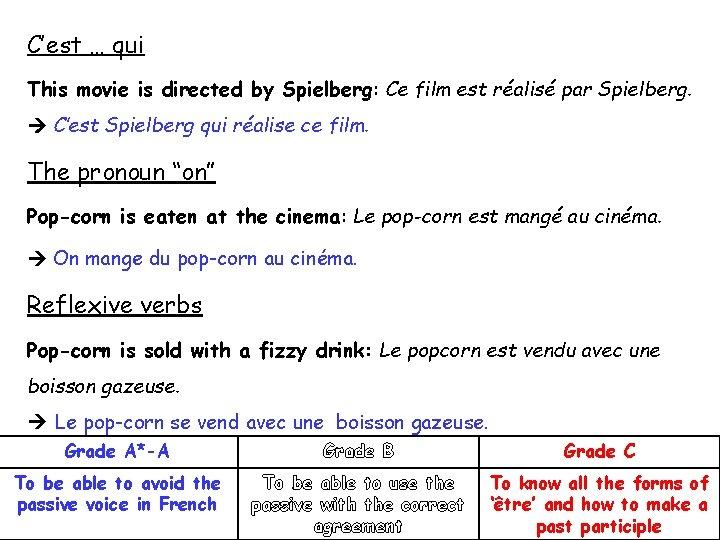 C'est … qui This movie is directed by Spielberg: Ce film est réalisé par